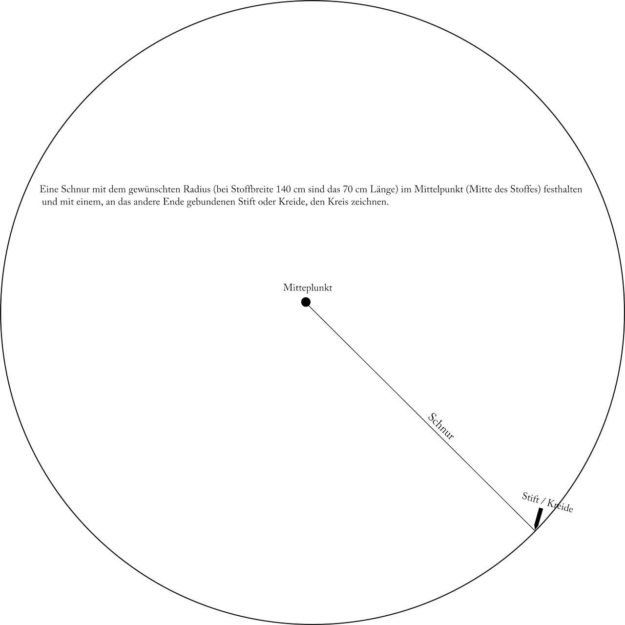 Kreisweste